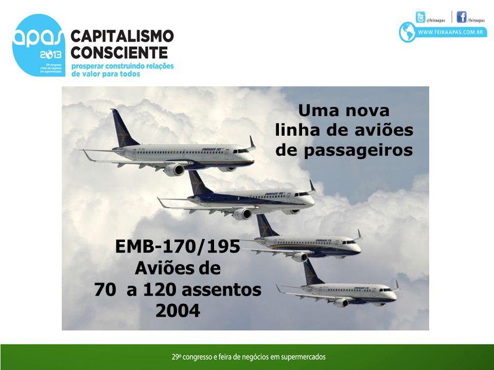 EMB-170/195 Aviões de 70 a 120 assentos 2004 Uma nova linha de aviões de passageiros