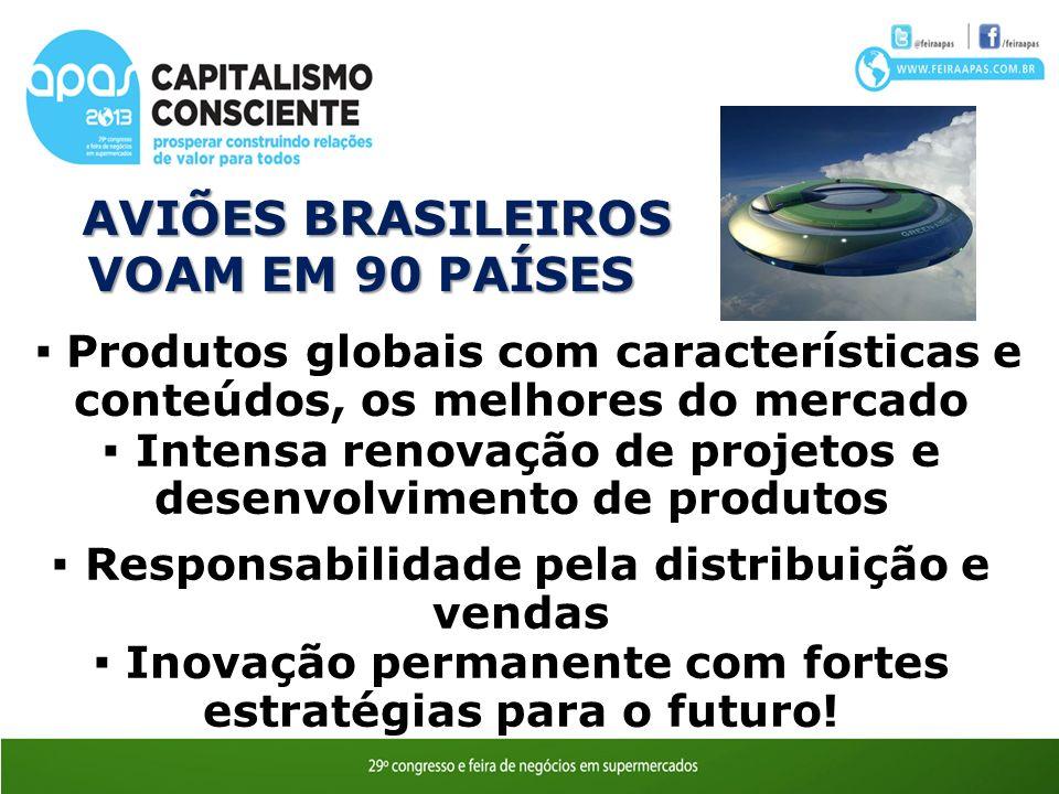 AVIÕES BRASILEIROS VOAM EM 90 PAÍSES AVIÕES BRASILEIROS VOAM EM 90 PAÍSES Produtos globais com características e conteúdos, os melhores do mercado Intensa renovação de projetos e desenvolvimento de produtos Responsabilidade pela distribuição e vendas Inovação permanente com fortes estratégias para o futuro!