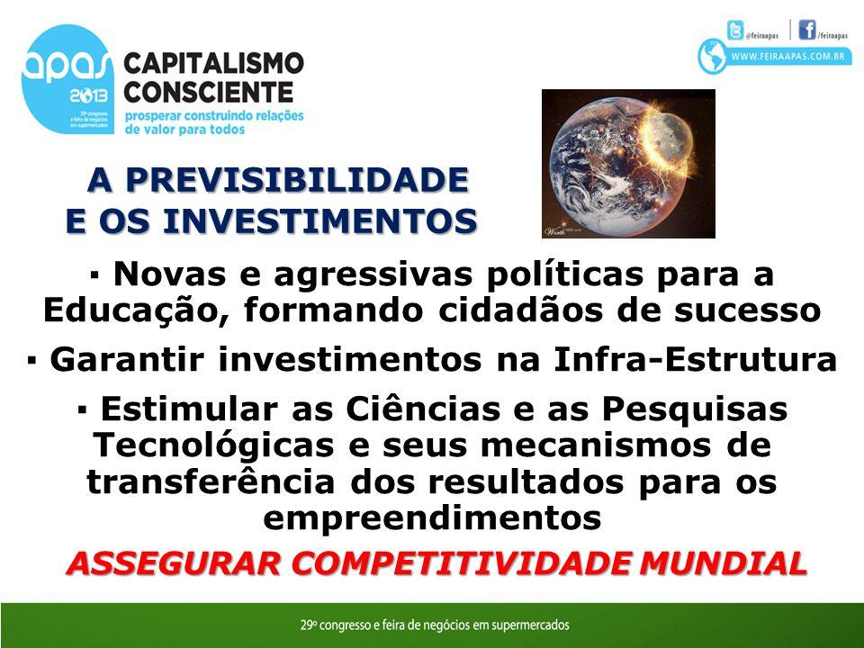 A PREVISIBILIDADE E OS INVESTIMENTOS Novas e agressivas políticas para a Educação, formando cidadãos de sucesso Garantir investimentos na Infra-Estrut