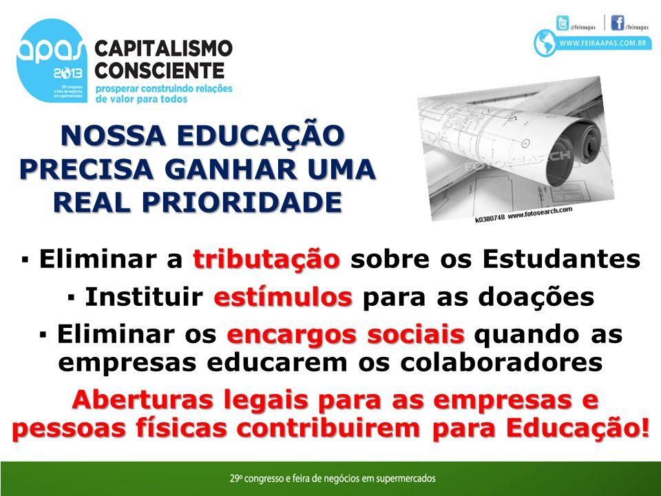 NOSSA EDUCAÇÃO PRECISA GANHAR UMA REAL PRIORIDADE tributação Eliminar a tributação sobre os Estudantes estímulos Instituir estímulos para as doações e