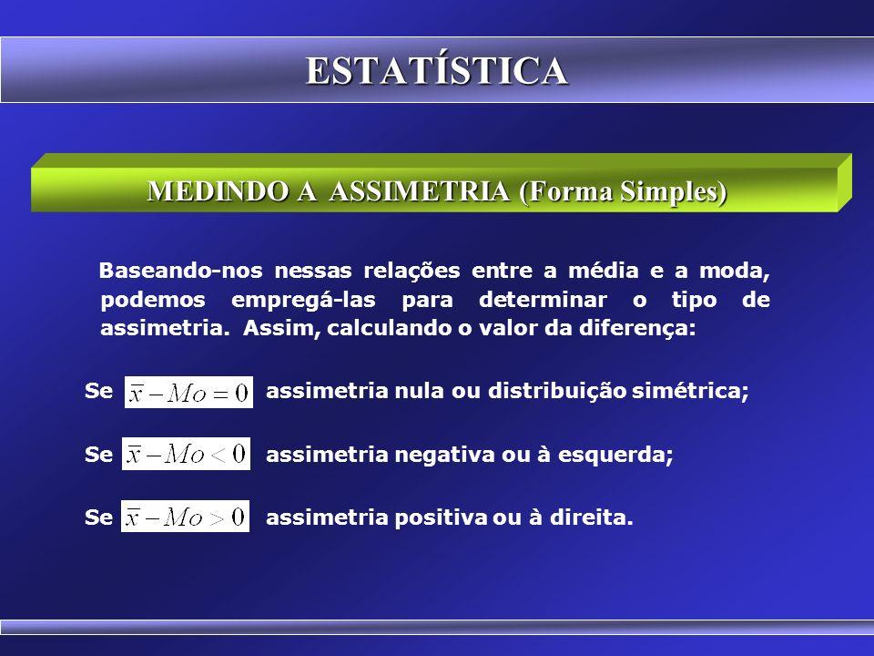 ESTATÍSTICA MENSURANDO A ASSIMETRIA Em uma distribuição simétrica, a média e a moda coincidem; Na distribuição assimétrica à esquerda ou negativa, a m