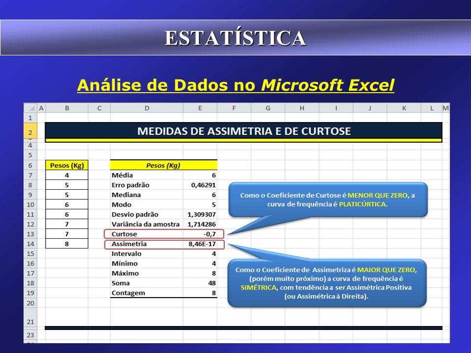 ESTATÍSTICA MEDINDO A CURTOSE NO Microsoft Excel Se Coef = 0, a curva é mesocúrtica; se Coef > 0, a curva é leptocúrtica; se Coef < 0, a curva é plati