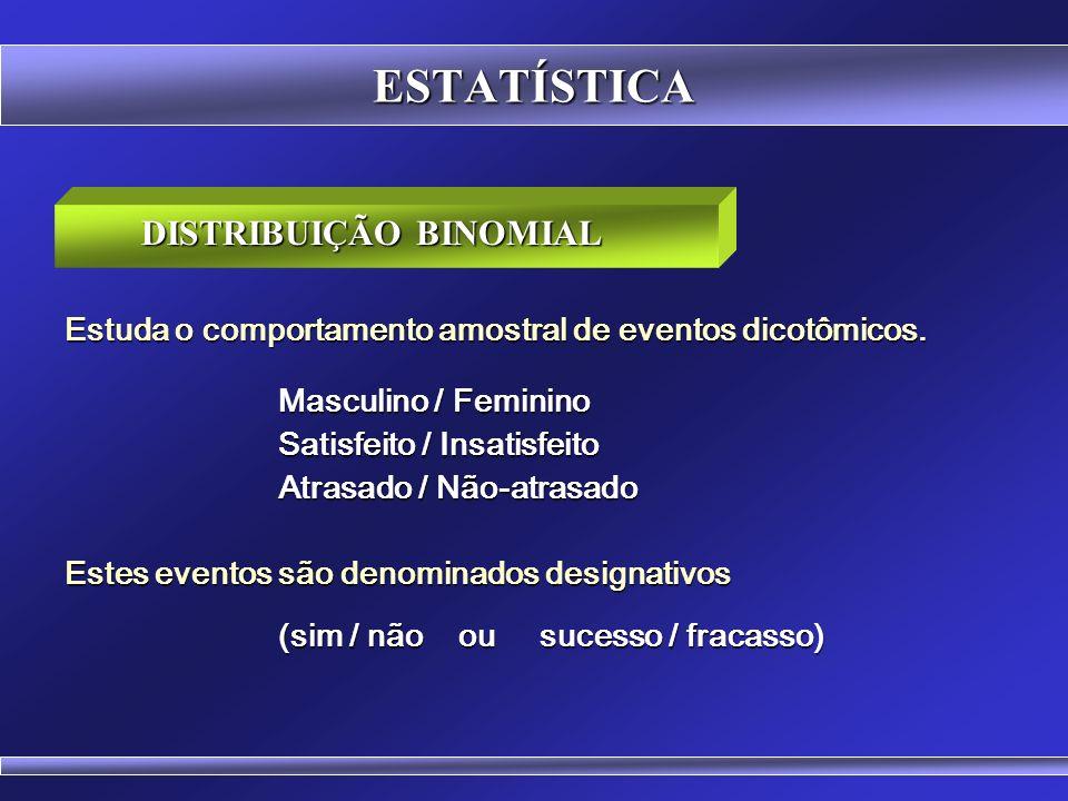 ESTATÍSTICA PROBABILIDADES Fonte: http://www.trendfollowingbovespa.com.br/2012_12_01_archive.html