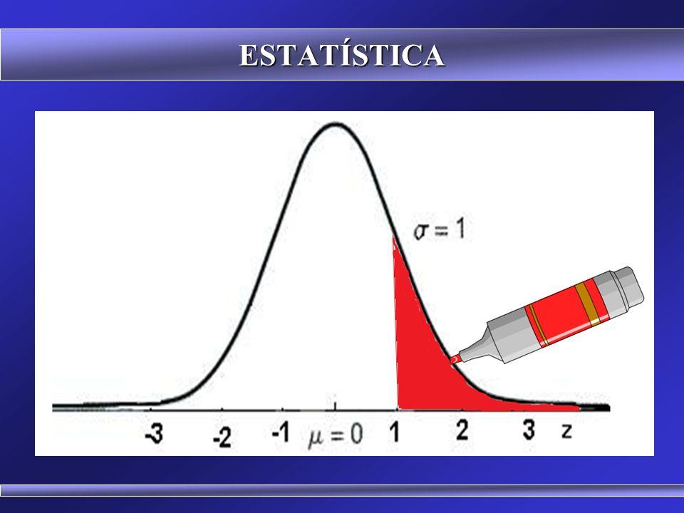 ESTATÍSTICA 0 x y+1-2+2+3-3 z 68,27% 95,45% 99,73%