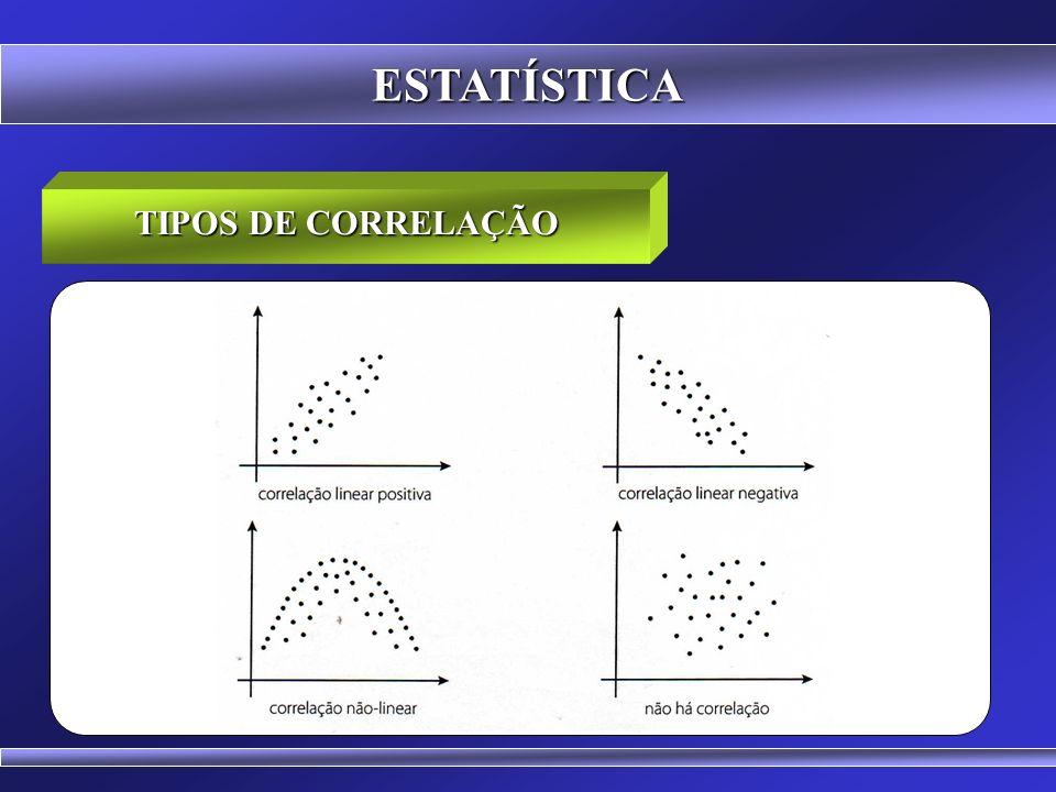 ESTATÍSTICA CORRELAÇÃO NÃO LINEAR O diagrama de dispersão mostra um conjunto de pontos aproximando-se mais de uma parábola do que de uma reta. a Exemp
