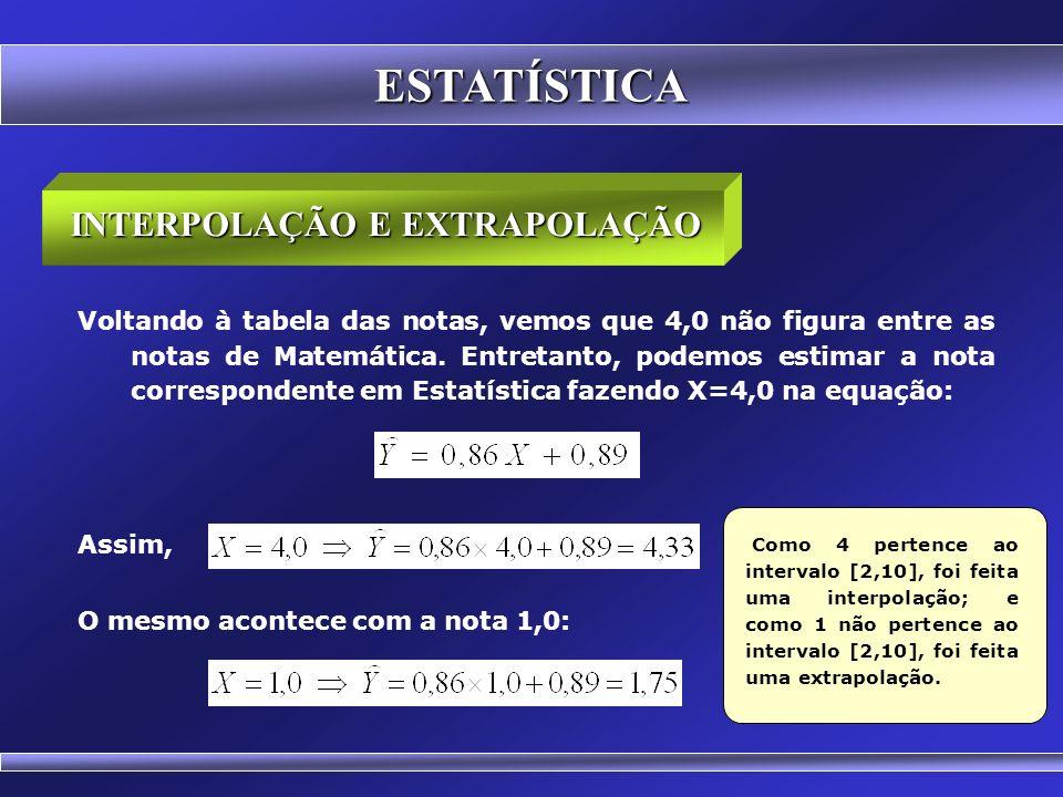 ESTATÍSTICA COEFICIENTE DE DETERMINAÇÃO ( R 2 ) Basta elevar o coeficiente de correlação ao quadrado R 2 É quanto a variável X pode explicar da variaç