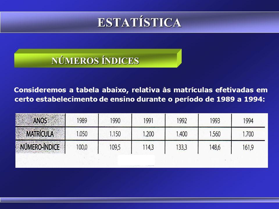 ESTATÍSTICA INTRODUÇÃO Somos levados a concluir, de imediato, que a cidade E foi a que apresentou maior índice de votos brancos. 2,36% dos votos da CI