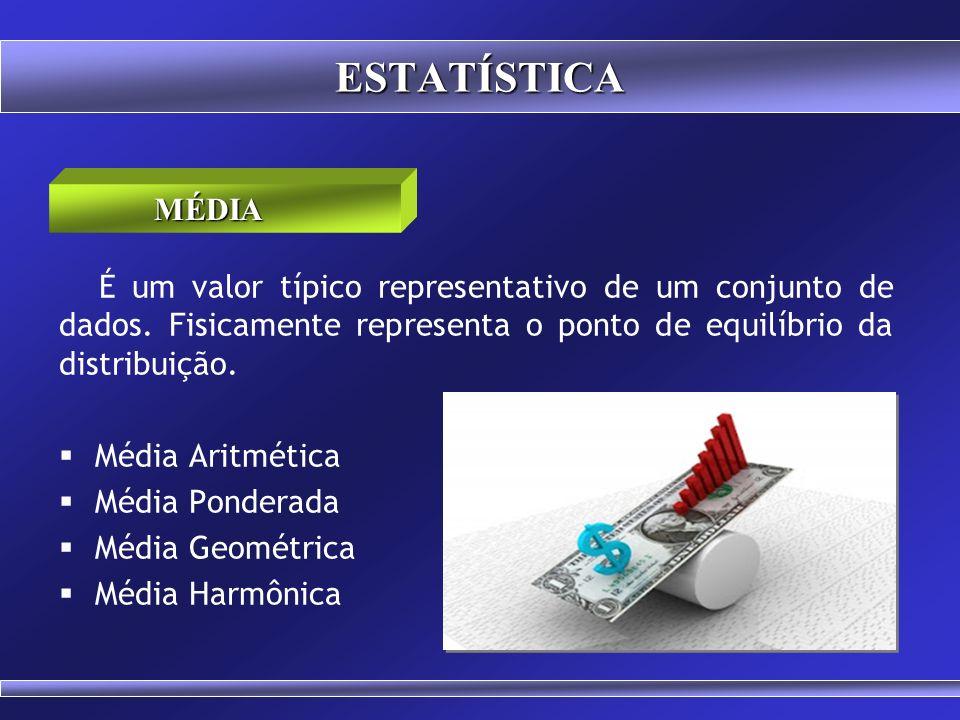 ESTATÍSTICA Fonte: renovadoresudf.wordpress.com