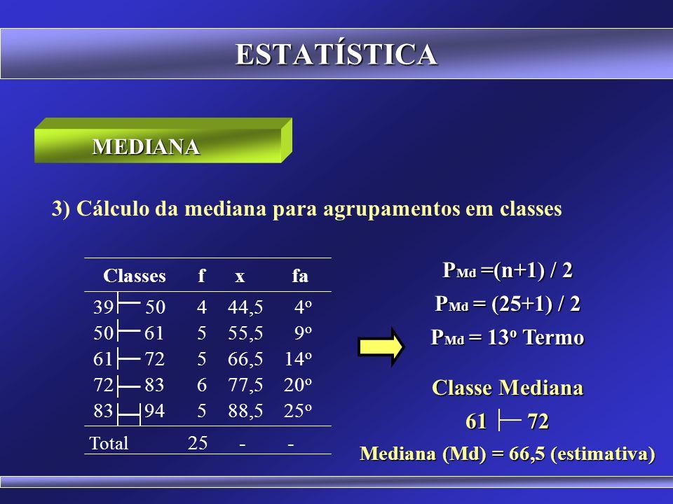 ESTATÍSTICA 2) Cálculo da mediana para valores distintos x f fa 2 3 3 o 3 3 6 o 4 4 10 o 5 9 19 o 6 6 25 o 7 2 27 o 8 1 28 o Total 28 - MEDIANA P Md =
