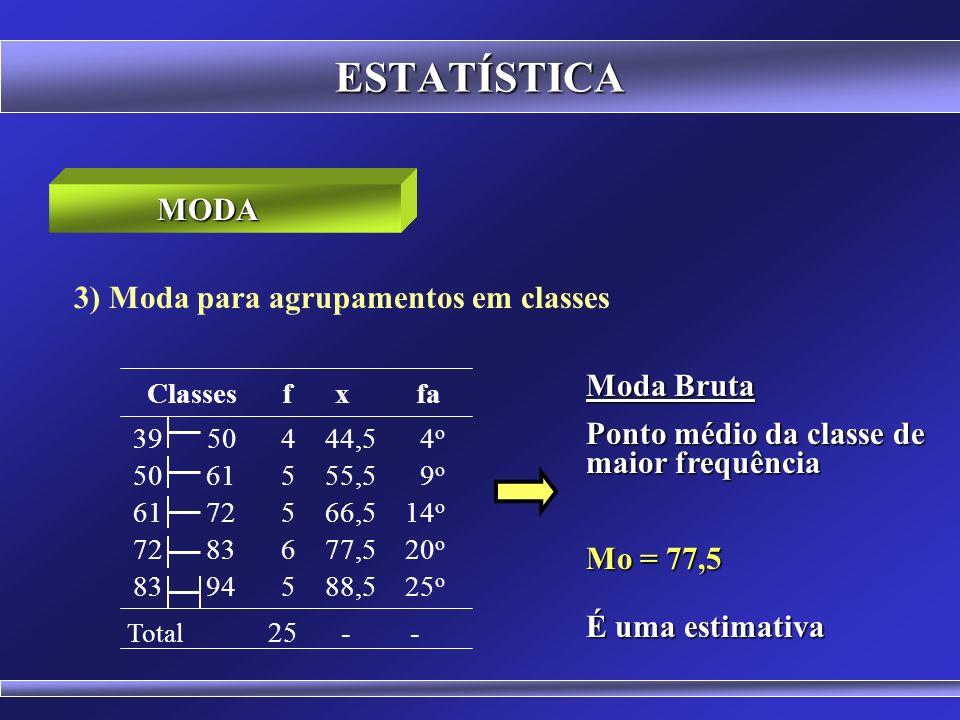 ESTATÍSTICA 2) Moda para valores distintos x f 2 3 3 3 4 4 5 9 6 6 7 2 8 1 Total 28 MODA O valor 5 tem o maior número de ocorrências (9) Mo = 5