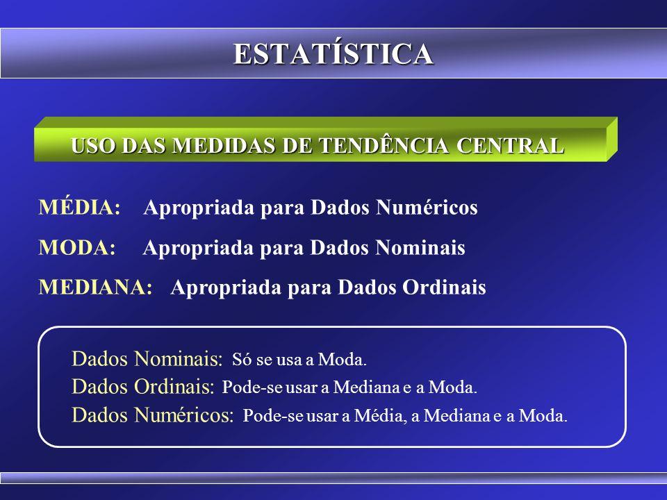 ESTATÍSTICA A Moda pode ser usada com dados nominais. Fonte: http://lelima.com/enter/?tag=desenho-de-moda