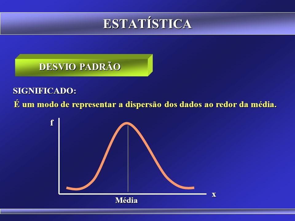 ESTATÍSTICA Variância da Amostra ( s 2 ou v ) s 2 = ( x - x ) 2 / ( n -1 ) Desvio Padrão da amostra ( s ou DP ) = Raiz quadrada da variância s s 2 A d