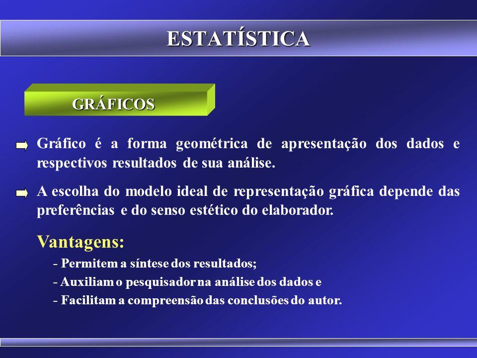 ESTATÍSTICA GRÁFICOS O gráfico é uma forma de apresentação dos dados estatísticos, cujo objetivo é o de produzir, no investigador ou no público em ger