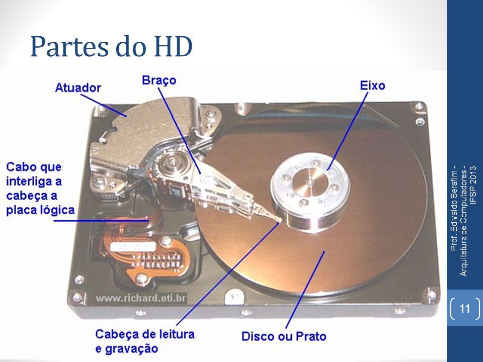 Partes do HD Prof. Edivaldo Serafim - Arquitetura de Computadores - IFSP 2013 11