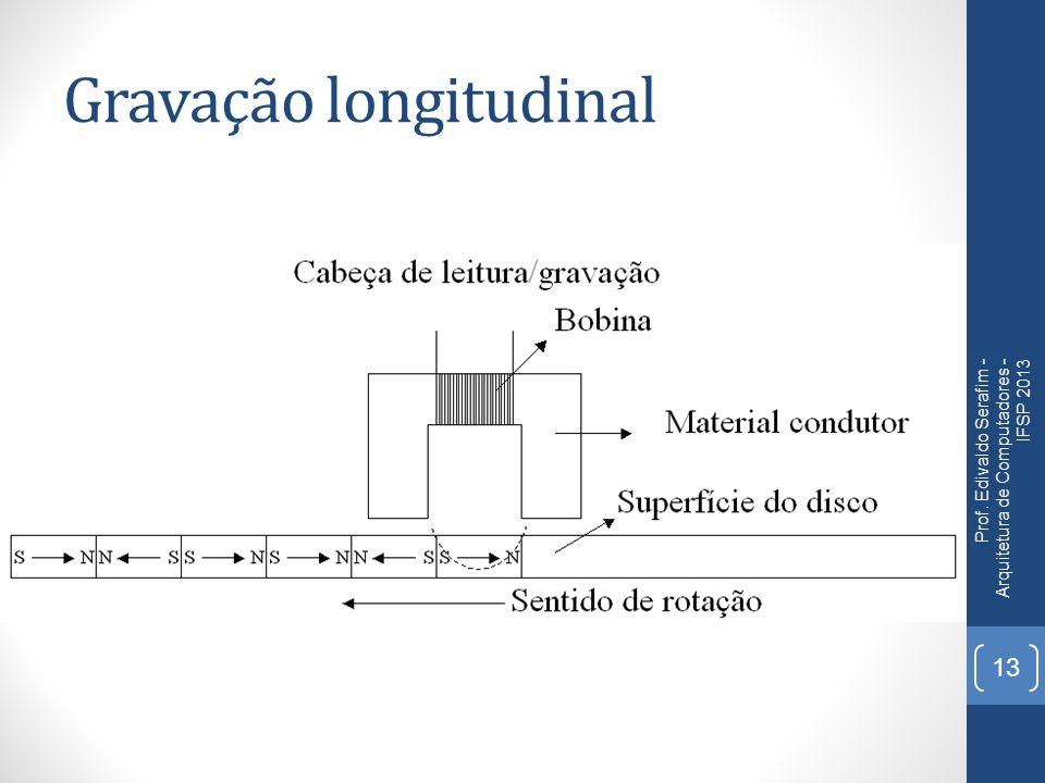 Gravação longitudinal Prof. Edivaldo Serafim - Arquitetura de Computadores - IFSP 2013 13