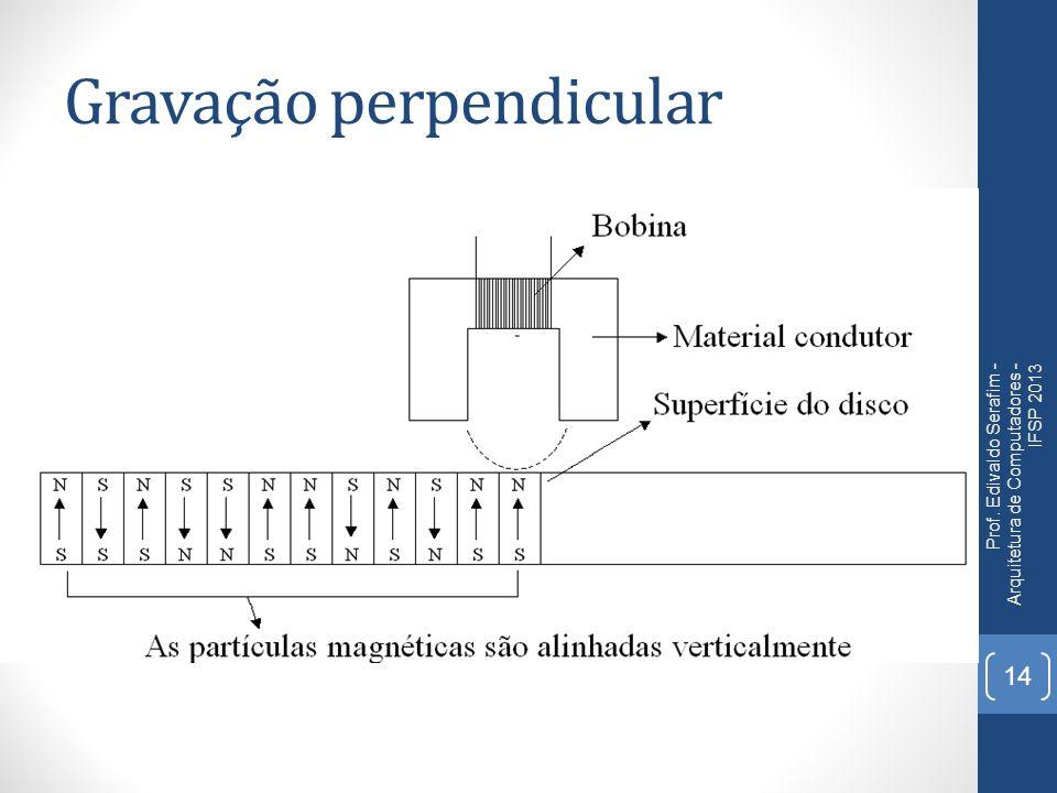 Gravação perpendicular Prof. Edivaldo Serafim - Arquitetura de Computadores - IFSP 2013 14