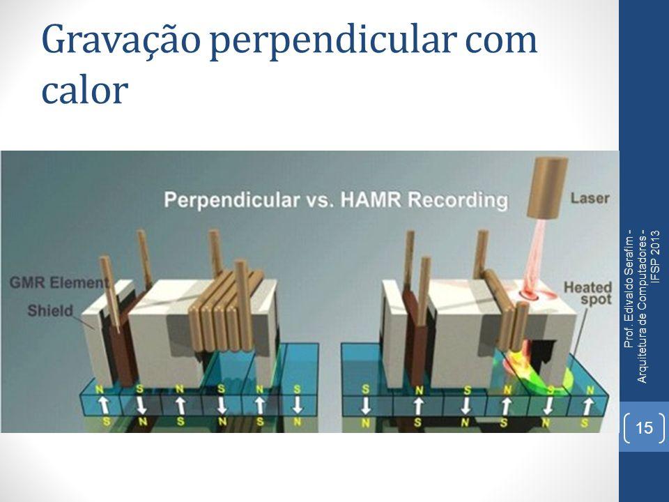 Gravação perpendicular com calor Prof. Edivaldo Serafim - Arquitetura de Computadores - IFSP 2013 15