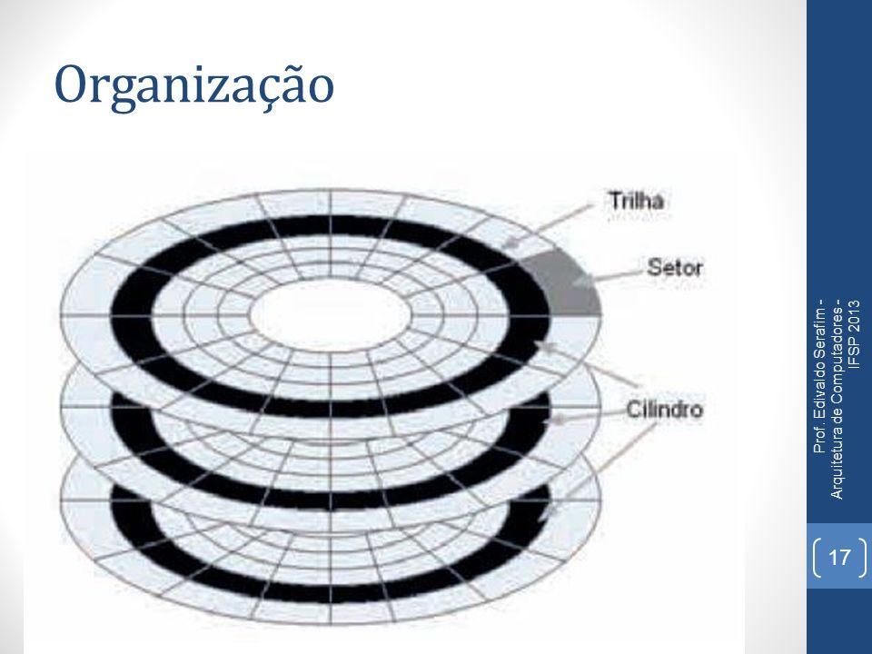 Organização Prof. Edivaldo Serafim - Arquitetura de Computadores - IFSP 2013 17