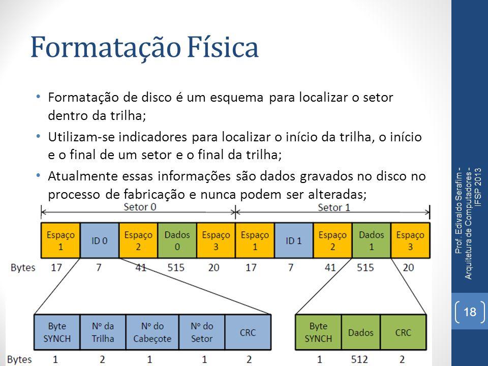 Formatação Física Formatação de disco é um esquema para localizar o setor dentro da trilha; Utilizam-se indicadores para localizar o início da trilha,