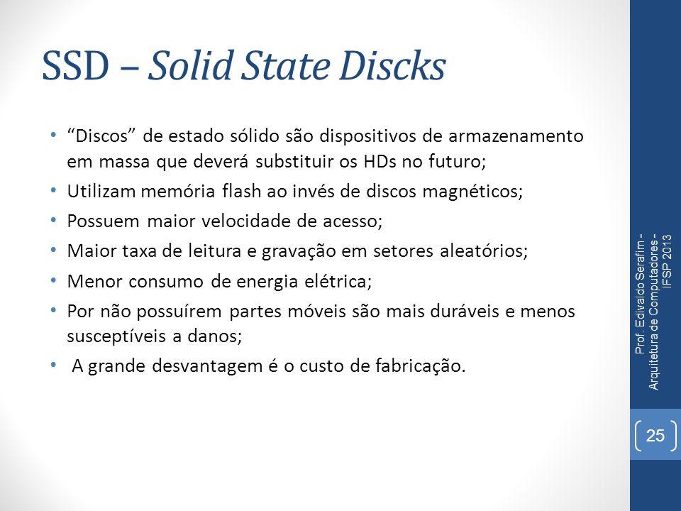 SSD – Solid State Discks Discos de estado sólido são dispositivos de armazenamento em massa que deverá substituir os HDs no futuro; Utilizam memória f