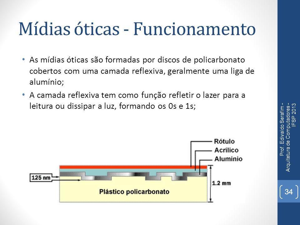 Mídias óticas - Funcionamento As mídias óticas são formadas por discos de policarbonato cobertos com uma camada reflexiva, geralmente uma liga de alum