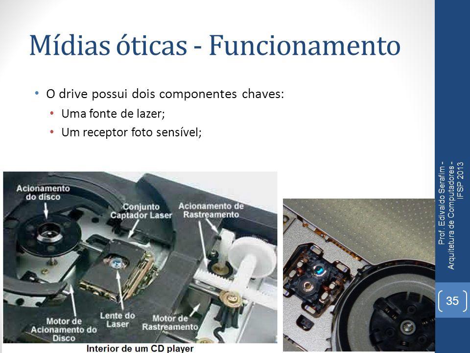 Mídias óticas - Funcionamento O drive possui dois componentes chaves: Uma fonte de lazer; Um receptor foto sensível; Prof. Edivaldo Serafim - Arquitet