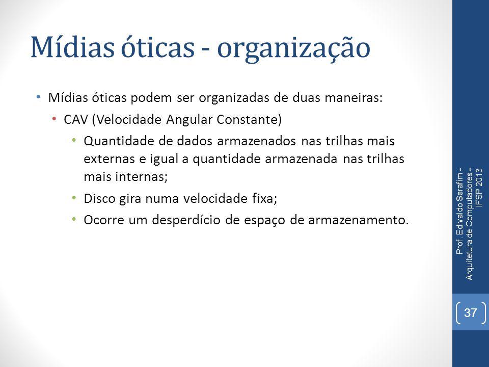 Mídias óticas - organização Mídias óticas podem ser organizadas de duas maneiras: CAV (Velocidade Angular Constante) Quantidade de dados armazenados n