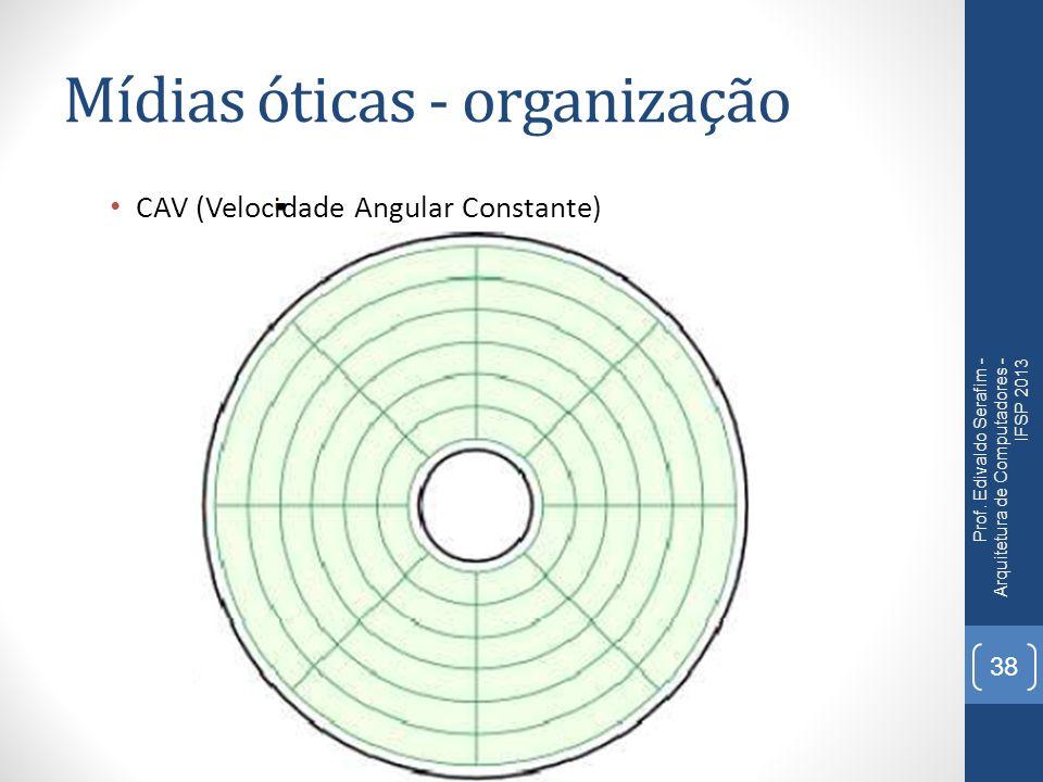 Mídias óticas - organização CAV (Velocidade Angular Constante) Prof. Edivaldo Serafim - Arquitetura de Computadores - IFSP 2013 38
