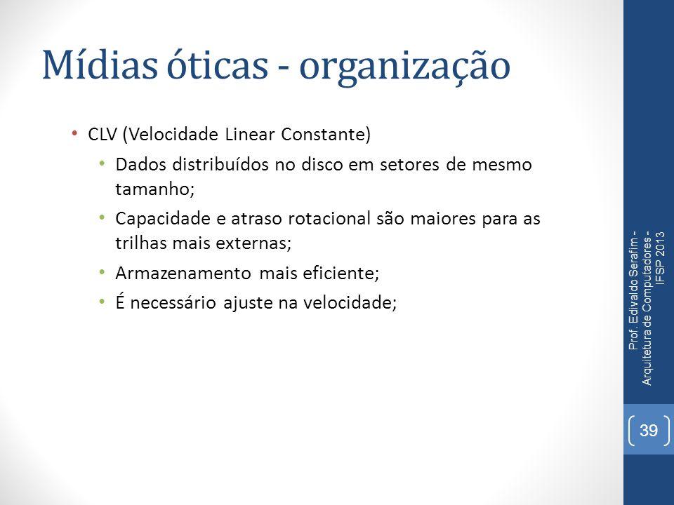 Mídias óticas - organização CLV (Velocidade Linear Constante) Dados distribuídos no disco em setores de mesmo tamanho; Capacidade e atraso rotacional