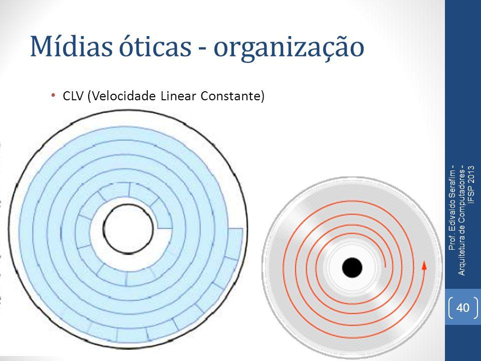 Mídias óticas - organização CLV (Velocidade Linear Constante) Prof. Edivaldo Serafim - Arquitetura de Computadores - IFSP 2013 40