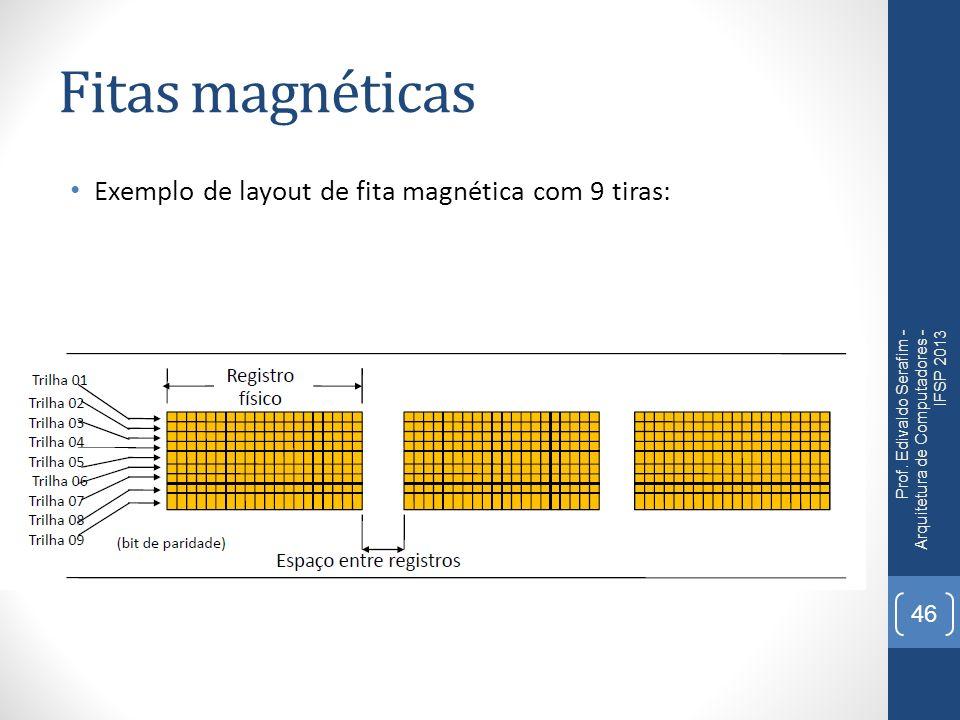Fitas magnéticas Exemplo de layout de fita magnética com 9 tiras: Prof. Edivaldo Serafim - Arquitetura de Computadores - IFSP 2013 46