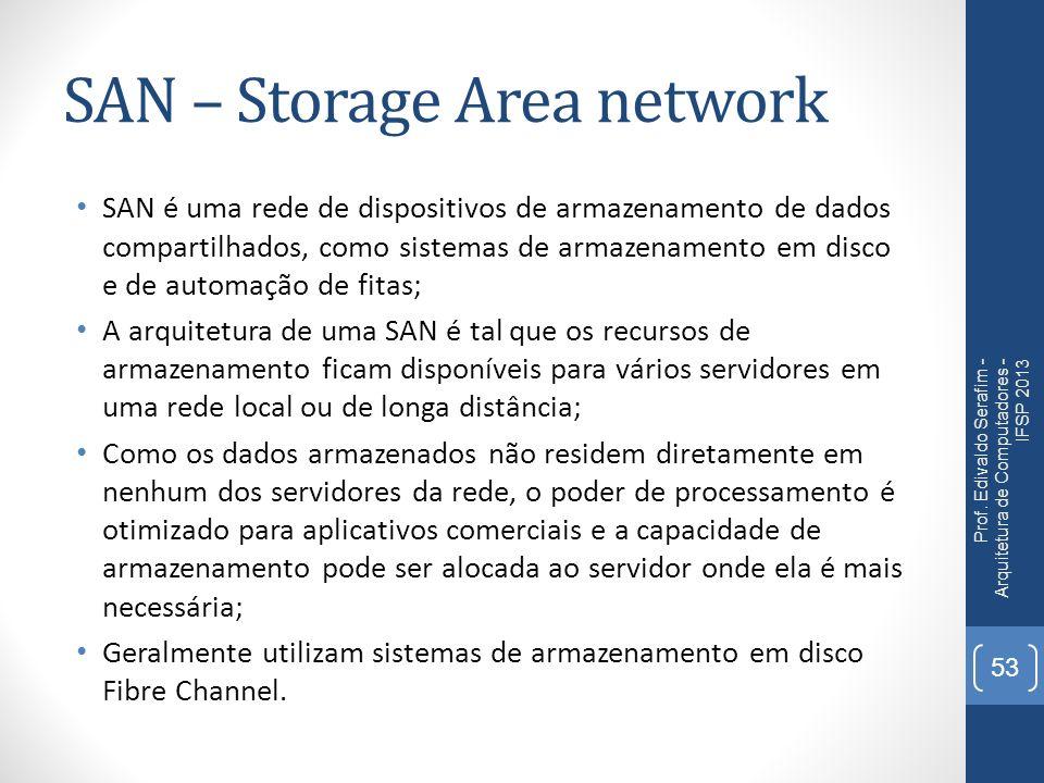 SAN – Storage Area network SAN é uma rede de dispositivos de armazenamento de dados compartilhados, como sistemas de armazenamento em disco e de autom