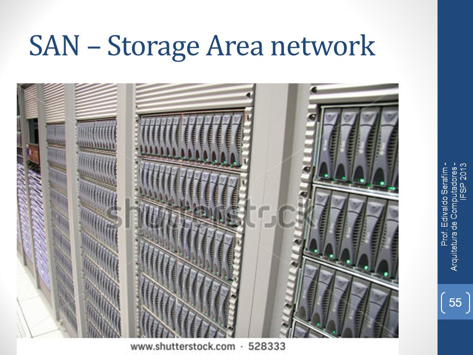 SAN – Storage Area network Prof. Edivaldo Serafim - Arquitetura de Computadores - IFSP 2013 55