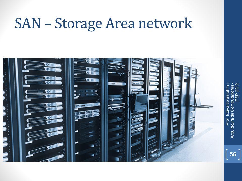 SAN – Storage Area network Prof. Edivaldo Serafim - Arquitetura de Computadores - IFSP 2013 56