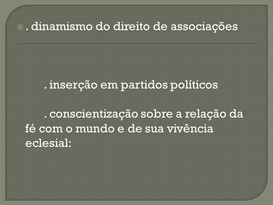 . dinamismo do direito de associações. inserção em partidos políticos. conscientização sobre a relação da fé com o mundo e de sua vivência eclesial: