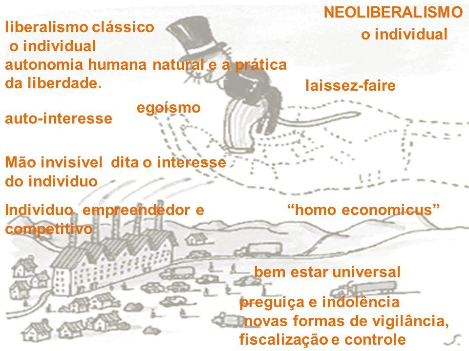 neo e o clássico discurso liberal Não são idênticos o liberalismo clássico concepção negativa do poder do estado o individual x a intervenção do estad