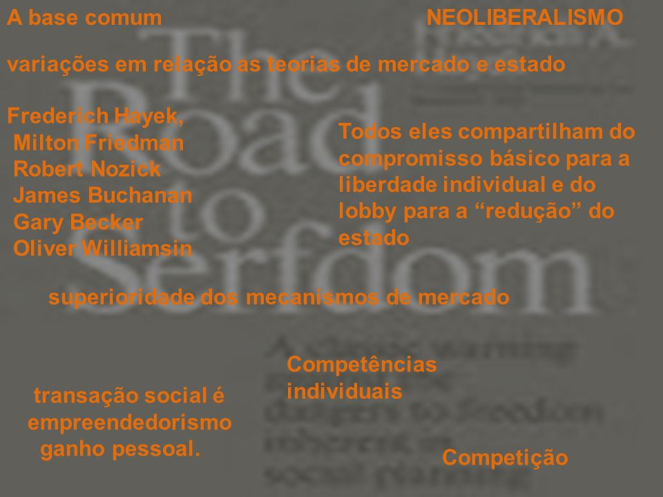 liberalismo clássico o individual autonomia humana natural e a prática da liberdade. Individuo empreendedor e competitivo o individual auto-interesse