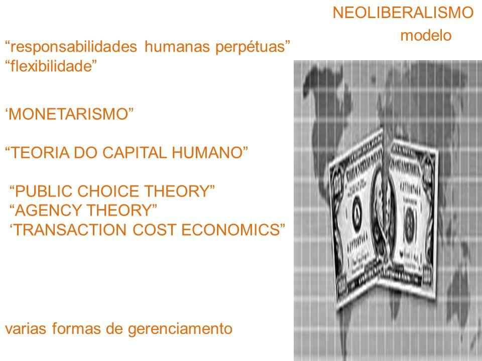 A base comum variações em relação as teorias de mercado e estado Frederich Hayek, Milton Friedman Robert Nozick James Buchanan Gary Becker Oliver Will