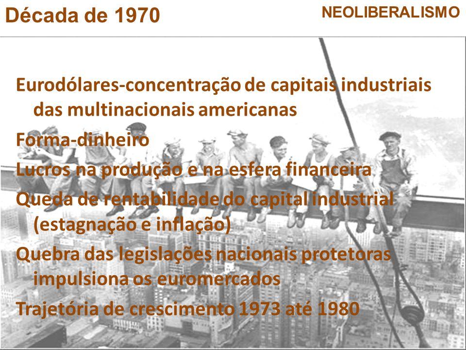 Década de 1970 Estagnação e inflação Choque do petróleo Instrumentos de liquidez para financiar a dívida Economia do endividamento Mercado de títulos