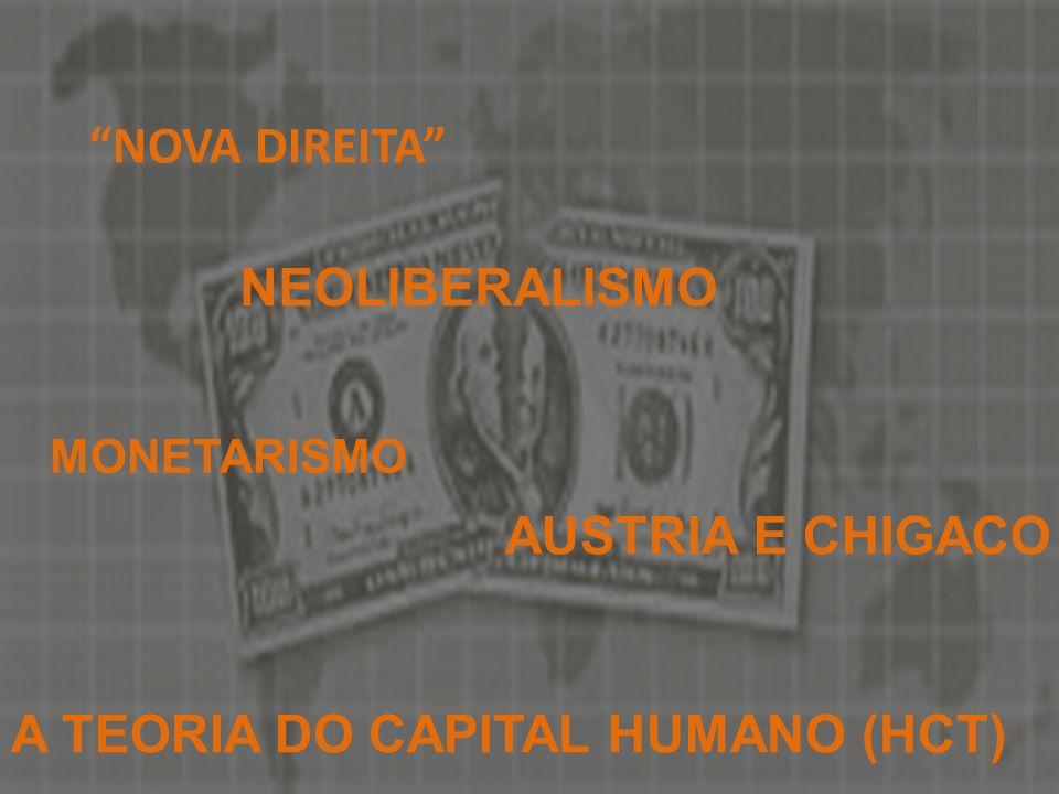 NOVA DIREITA NEOLIBERALISMO MONETARISMO AUSTRIA E CHIGACO A TEORIA DO CAPITAL HUMANO (HCT)