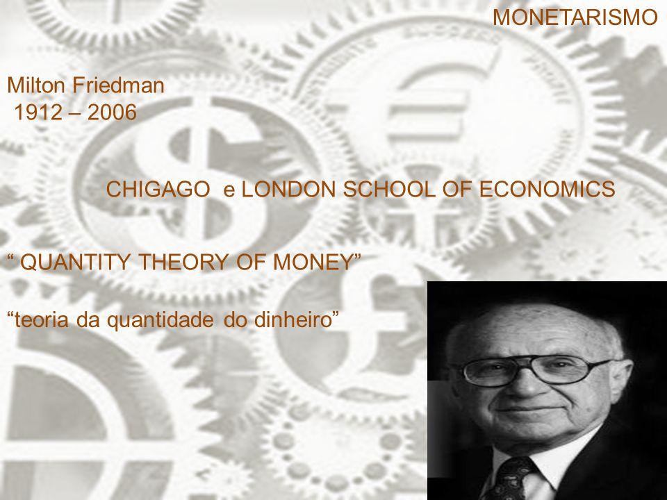 política neoliberal 1960 e 1970 resposta para a inflação da teoria monetarista para mudar a demanda Keynesiana. gerenciamento da demanda ( salários e