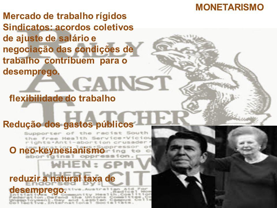 idéias da economia política clássica e análise econômica do século 20 o núcleo central : saúde financeira mudanças na quantidade de dinheiro único mod