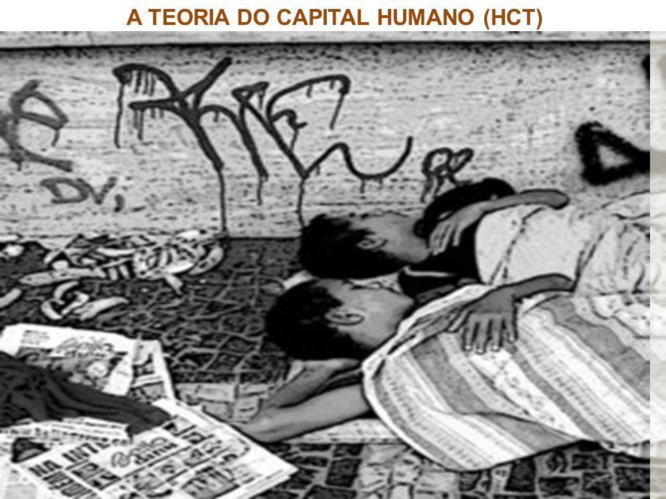 A TEORIA DO CAPITAL HUMANO (HCT) Emerge da economia neoclássica na segunda metade do século XIX investimento na educação explica o crescimento econômi