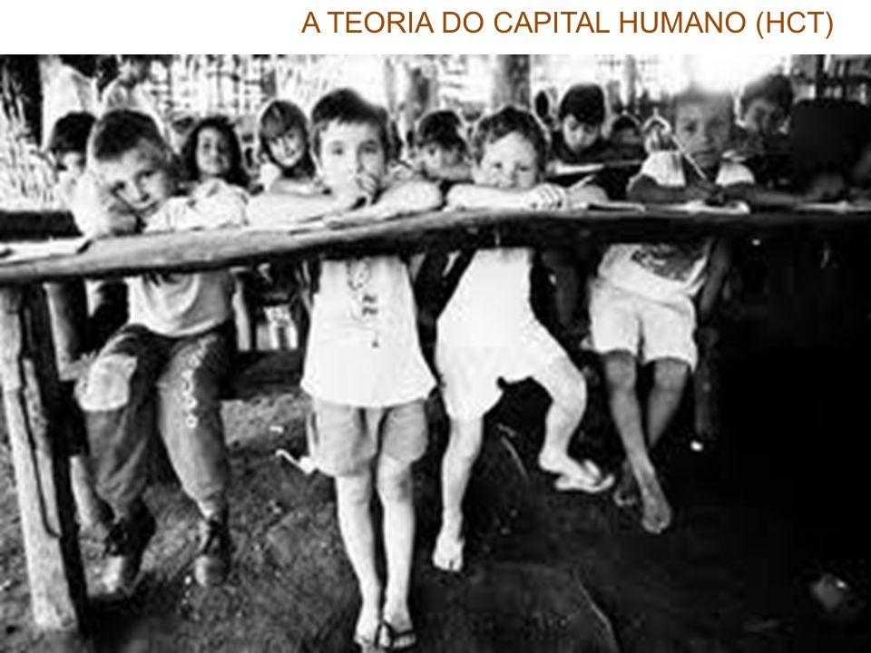 capital humano é uma modelo de escolha racional a combinação de suposições de maximização comportamental, mercado equilibrado e preferências estáveis