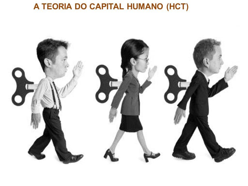 apropriação neoliberal da HCT 1960 Marginson (1993) retorna em 1980 A TEORIA DO CAPITAL HUMANO (HCT) OECD treinamento perpétuo educação é um determina