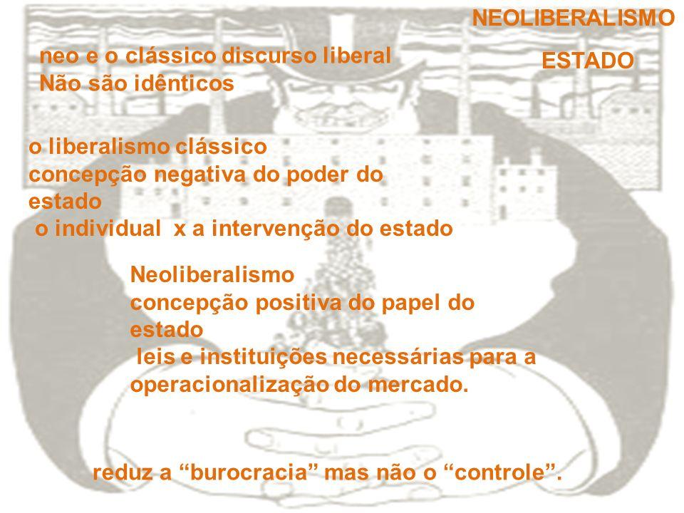 neo e o clássico discurso liberal Não são idênticos o liberalismo clássico concepção negativa do poder do estado o individual x a intervenção do estado Neoliberalismo concepção positiva do papel do estado leis e instituições necessárias para a operacionalização do mercado.
