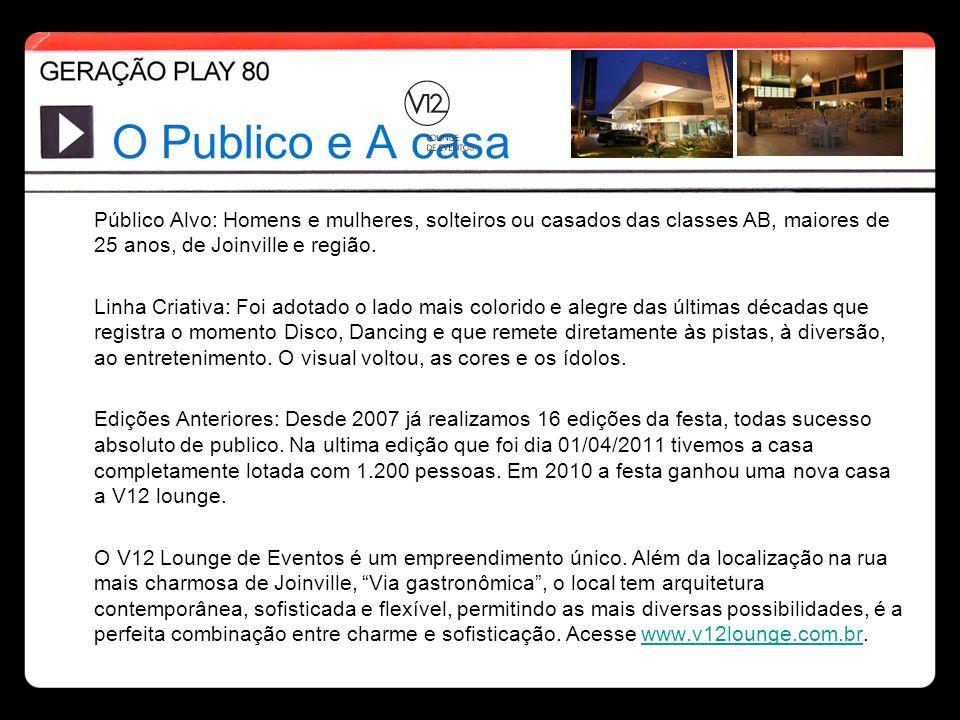 Próxima Festa – BANDA PLOC 80 BANDA PLOC 80 e a banda que criou a mais famosa festa dos anos 80 do Brasil, a FESTA PLOC 80`s.