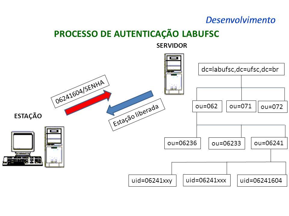 PROCESSO DE AUTENTICAÇÃO LABUFSC 06241604/SENHA ESTAÇÃO SERVIDOR Estação liberada dc=labufsc,dc=ufsc,dc=br ou=062ou=071 ou=072 ou=06233 ou=06241 ou=06