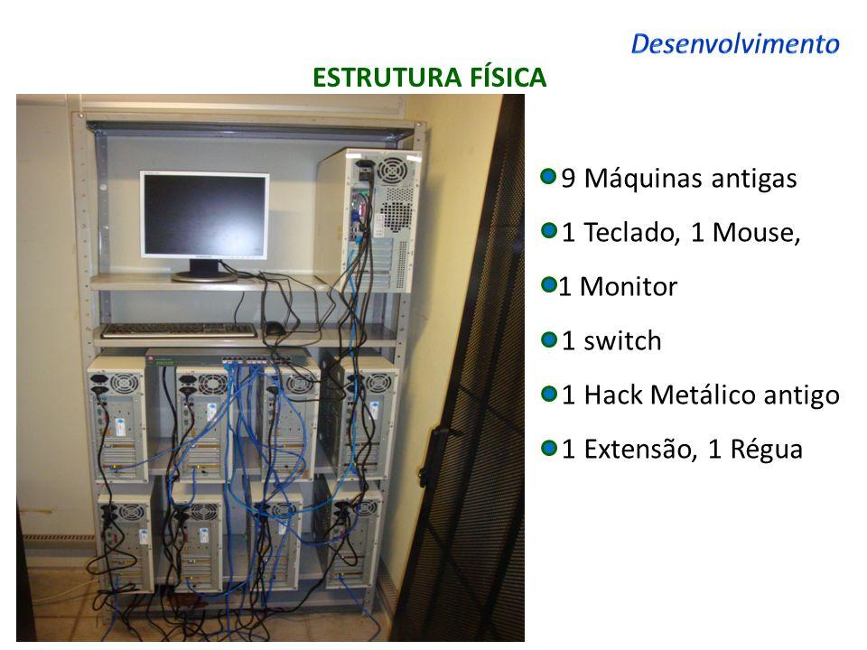 ESTRUTURA FÍSICA 9 Máquinas antigas 1 Teclado, 1 Mouse, 1 Monitor 1 switch 1 Hack Metálico antigo 1 Extensão, 1 Régua