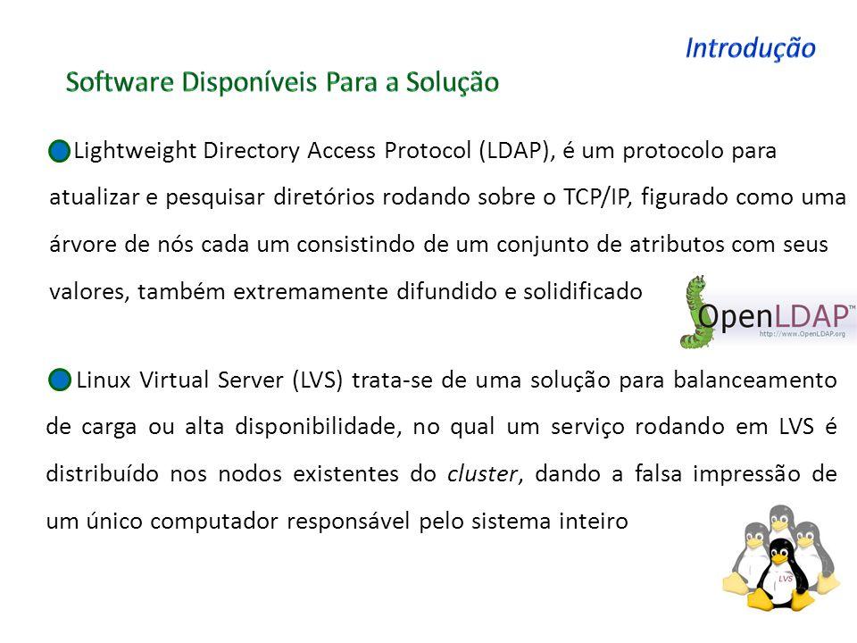 Linux Virtual Server (LVS) trata-se de uma solução para balanceamento de carga ou alta disponibilidade, no qual um serviço rodando em LVS é distribuíd